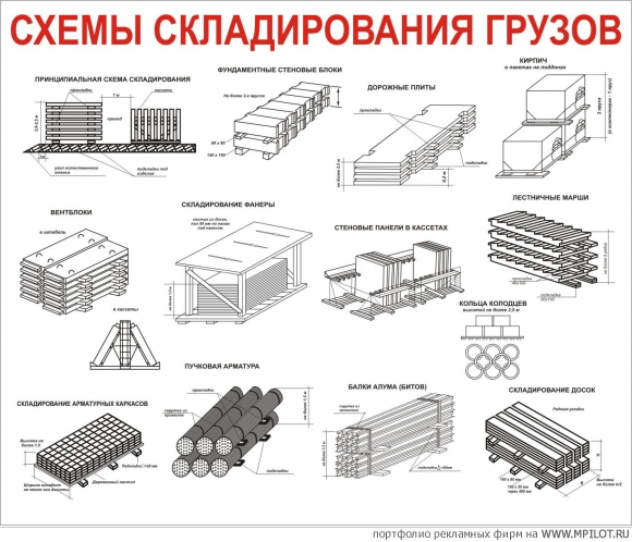 схема складирования стеновых